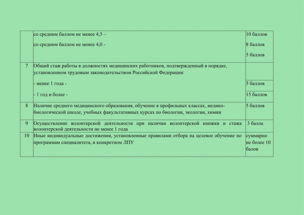tselevoy-nabor3_3