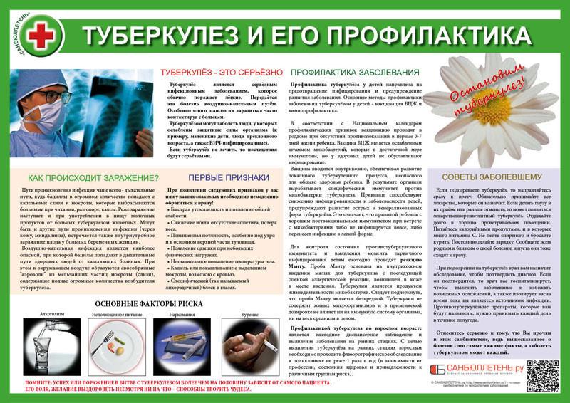 Записаться к врачу гепатологу в москве