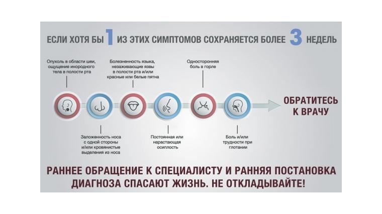 thm_assets-images-news-golova-oncoweek_simptom_jpg-600_341