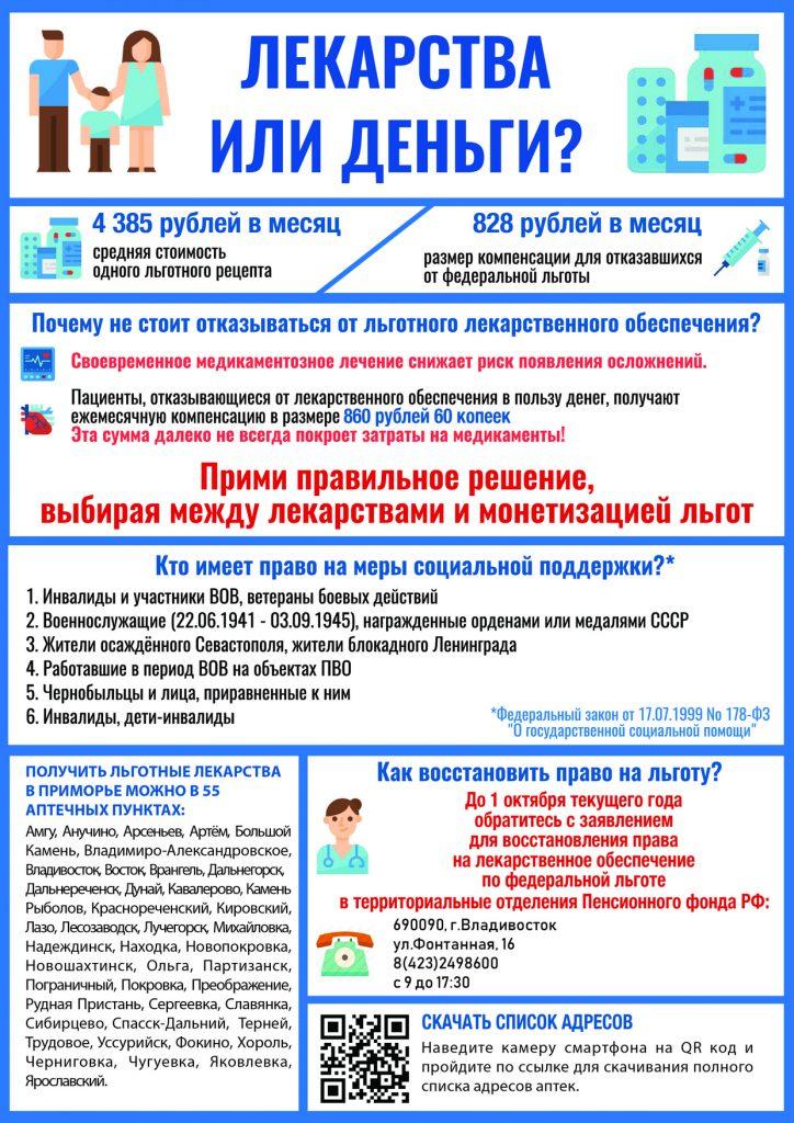 lekarstva-ili-dengi-qr2
