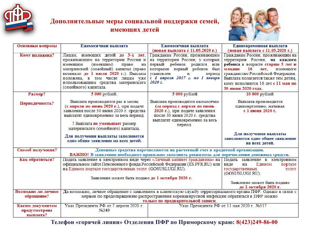pfr-pamyatka-5-i-10-tysyach_1