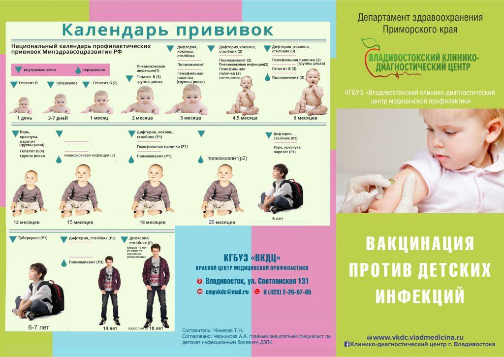 vaktsinatsiya-protiv-detskih-infektsiy