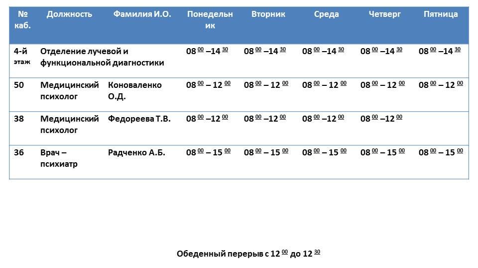 Расписание5